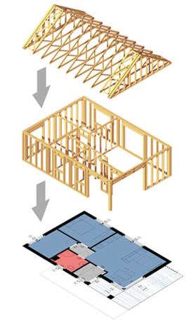 RK Haus System